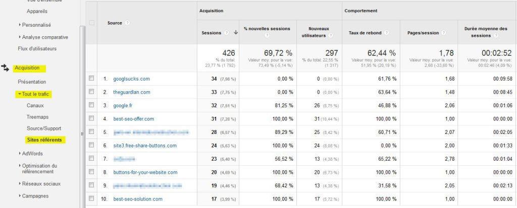 Identification des faux sites référents dans Google Analytics