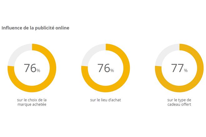Influence-pub-online