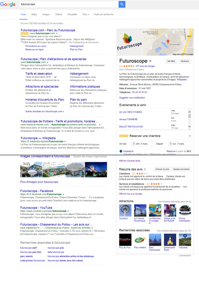 Adwords-Knowledge-Graph
