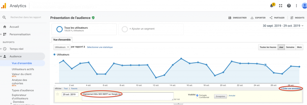ajout annotation dans Google Analytics